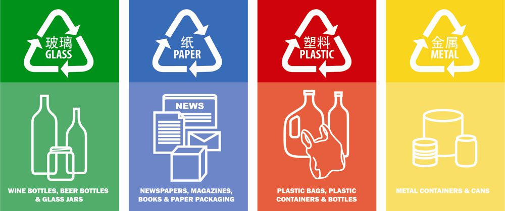 Recycle, Repair, Re-Use, Reduce & Refuse